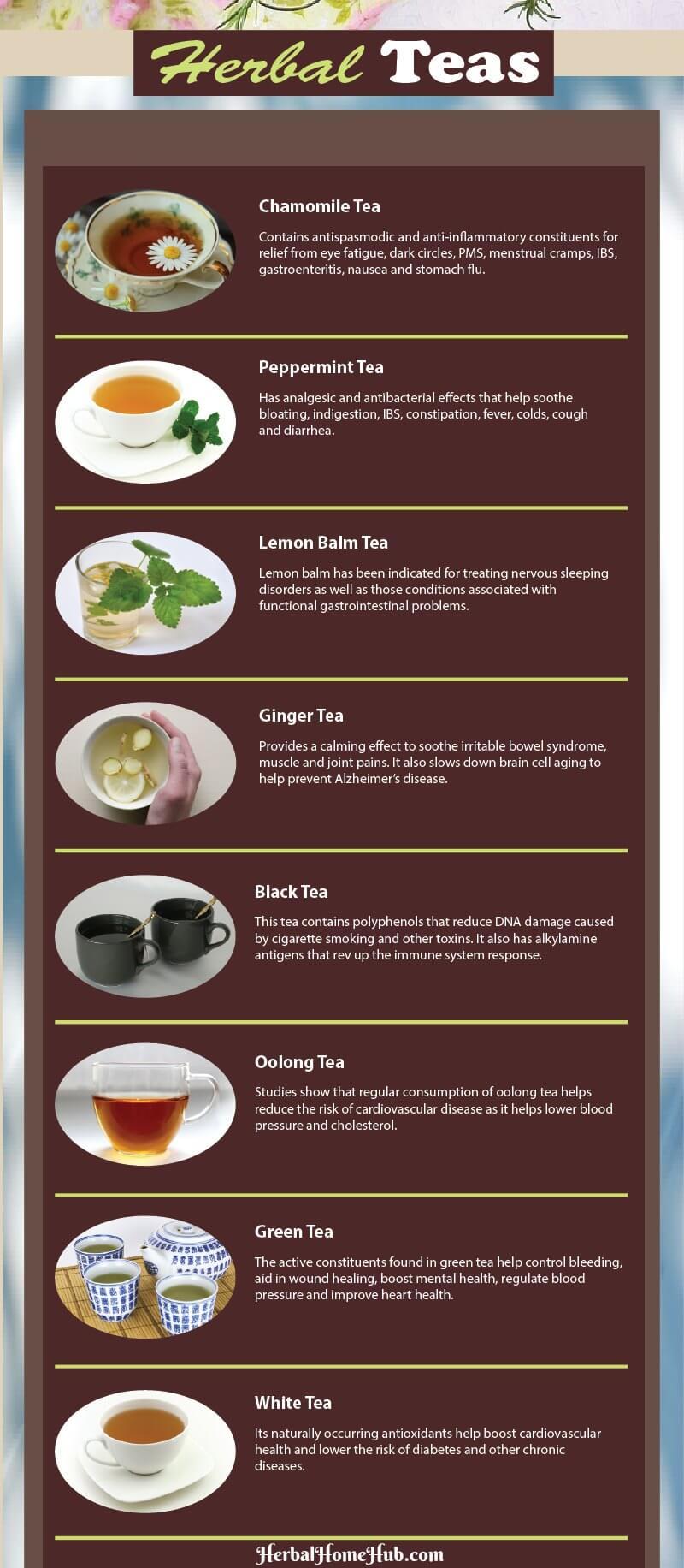 Best Herbal Teas for Better Health Infographic